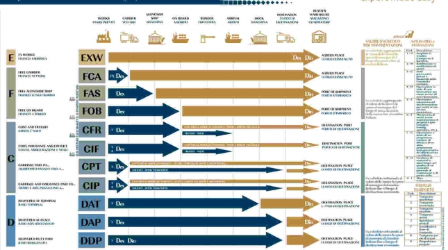 Incoterms Escambium   cover.jpg